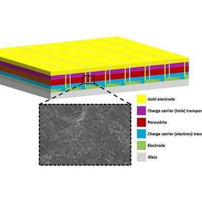 Scientists develop perovskite solar modules with greater size, power and stability