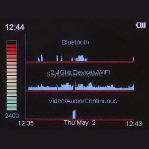 GSM Detector - 2G/3G/4G/WiFi/Bluetooth-5923
