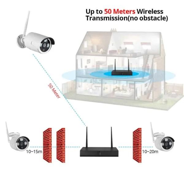wireless cctv camera wifi penetration signal