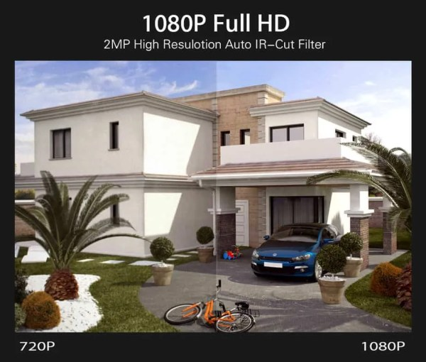Super HD with 2 megapixel resolution