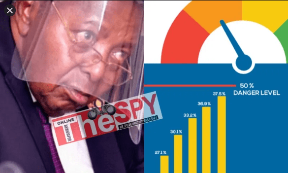Forecast Reveals: Uganda Is Set For Deadly Poverty, Terrible Debts In 2021