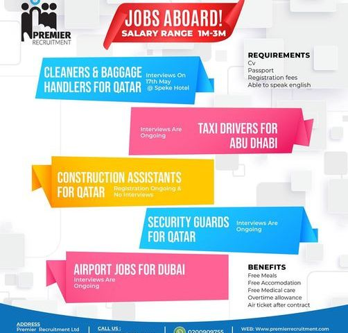 Premier Recruitment Sources Hundreds Of Juicy Jobs For Financial Struggling Youths, Check Out Your Favorite