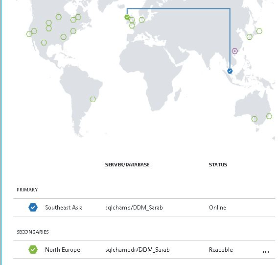 How to configure Active Geo Replication using Azure portal