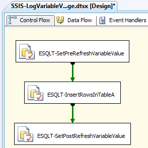 SSIS Archives » SQLErudition com