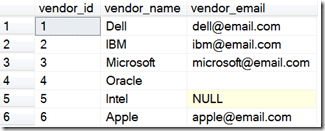 SQL Null or Empty String Results
