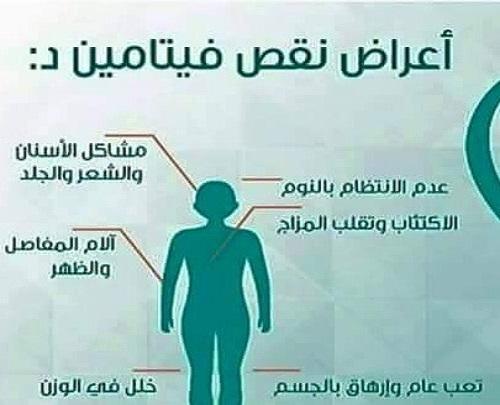اعراض نقص فيتامين دال الشديد