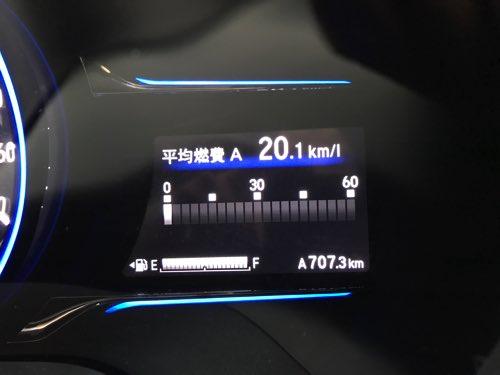 ヴェゼルの燃費テスト15の結果