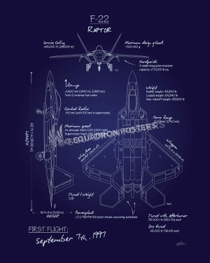 F 22 Raptor Engine Diagram | Wiring Diagram