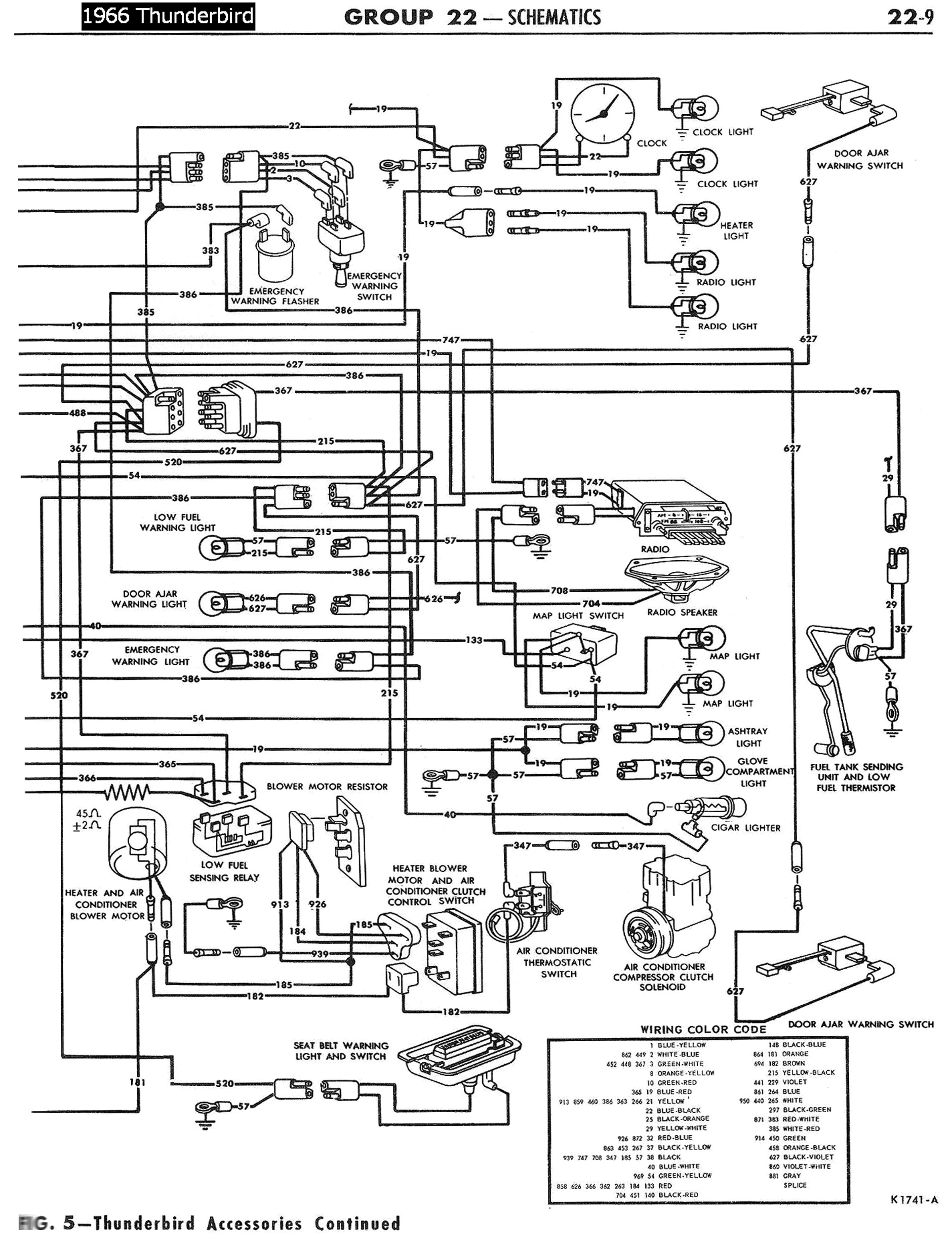 66 Thunderbird Wiring Diagram