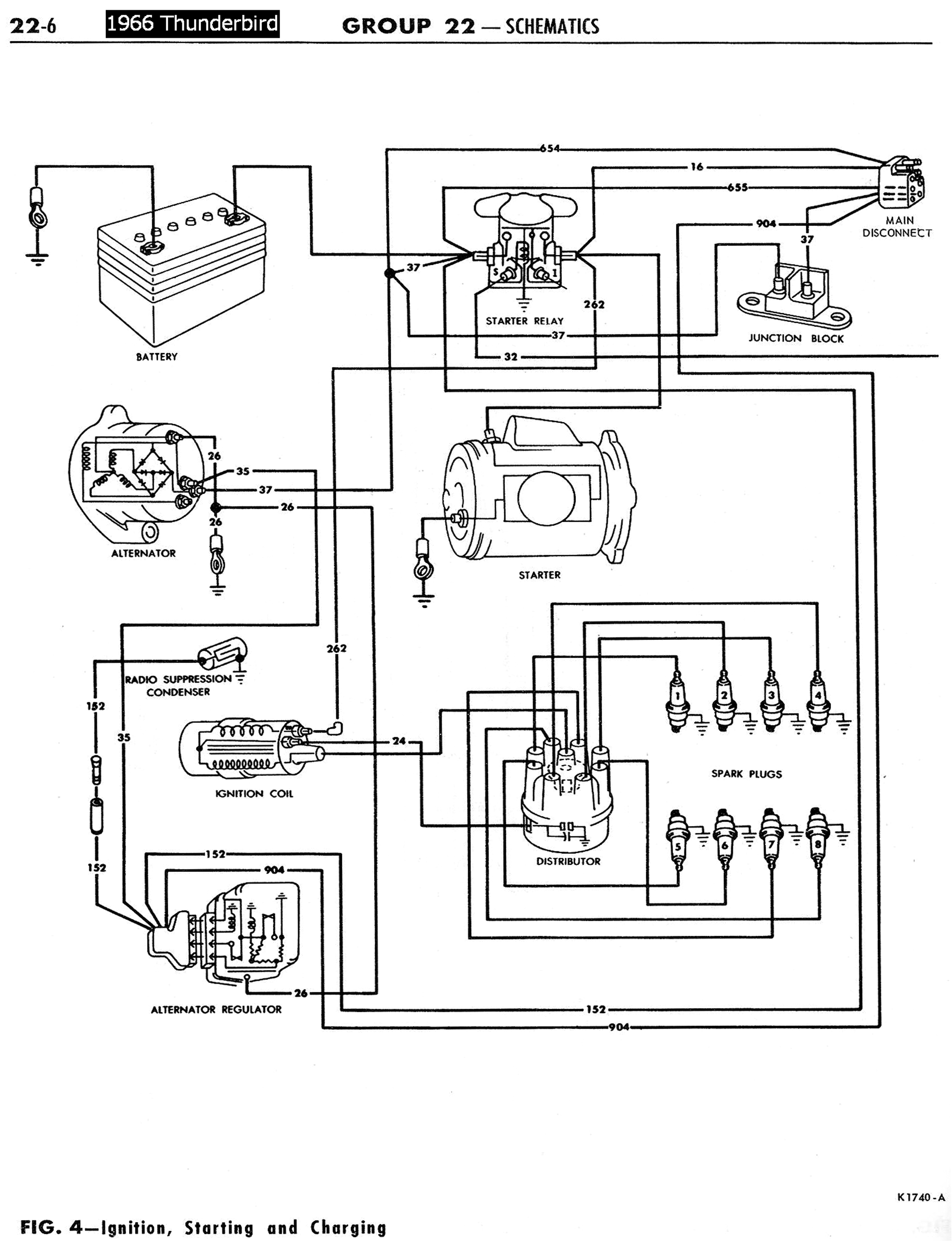 Diagram T Bird Wiring Diagram Turn Signals Full
