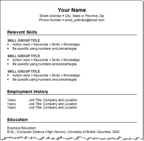 Format To Make Resume  Resume Format