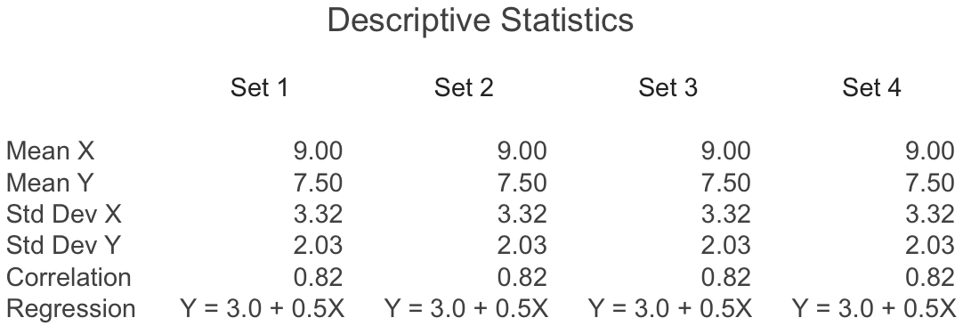 what does descriptive mean