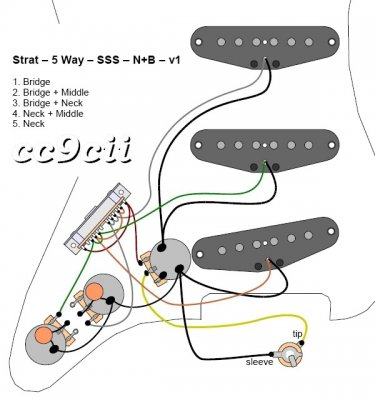 vintage strat wiring diagram vintage image wiring vintage strat wiring diagram vintage auto wiring diagram schematic on vintage strat wiring diagram
