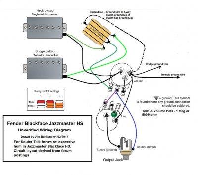 Fender Blacktop Jazzmaster Hh Wiring - wiring diagram on the net on