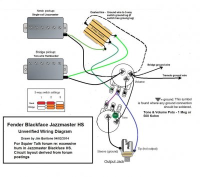 Groovy Fender Blacktop Hh Wiring Diagram Fender Cabronita Wiring Diagram Wiring Database Wedabyuccorg