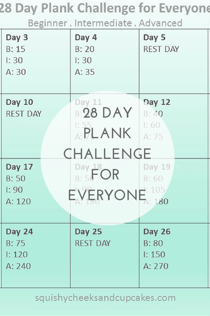 photo regarding Printable Plank Challenge identified as Regular monthly Physical fitness Trouble - 28 Working day Plank Difficulty - Squishy