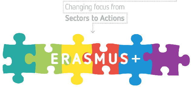 Europski parlament odobrio novi Erasmus+ program vrijedan 14,7 milijardi eura