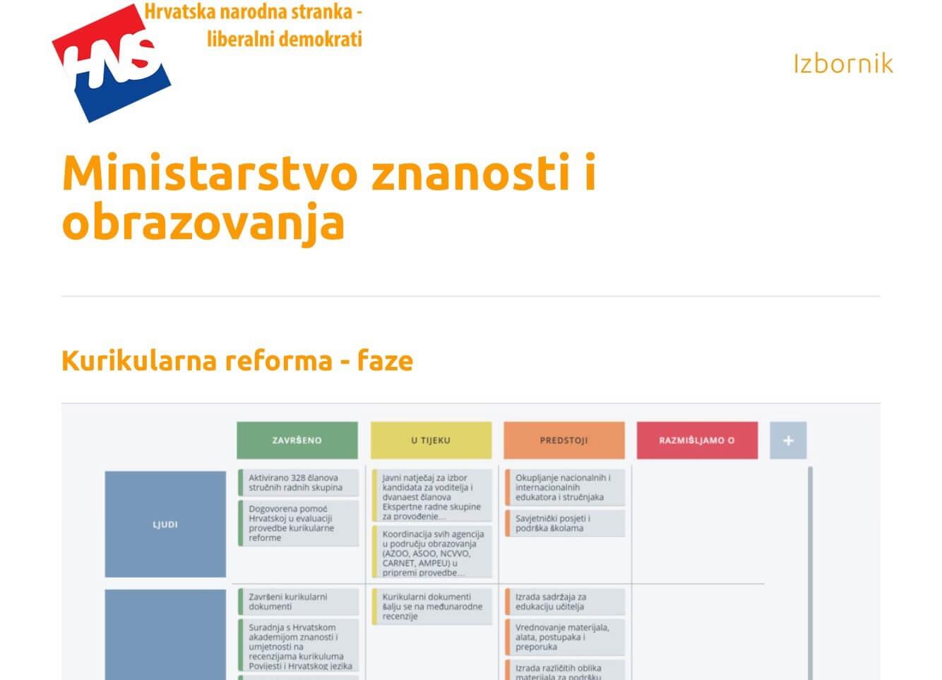 Ivica Puljak: 'Ministrica Divjak hvali se depolitizacijom, a provodi najveću politizaciju obrazovanja u povijesti Hrvatske'