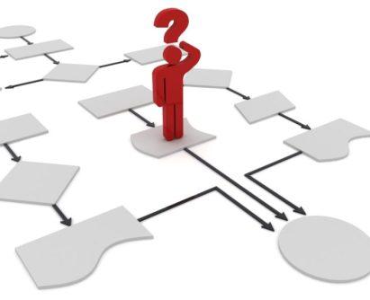 Navigating the SR&ED Process