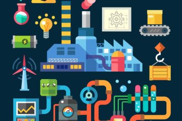 Manufacturing, Industry, Science and Technology SR&ED