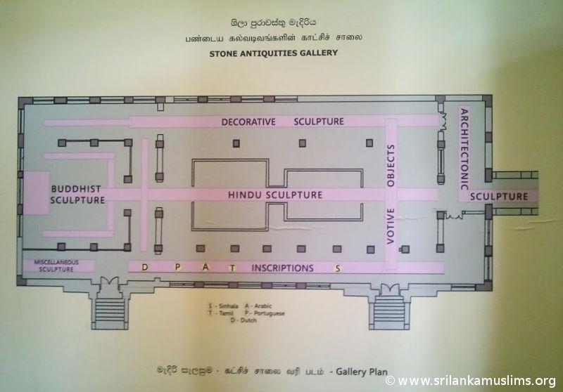 Museum Gallery Plan