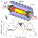 Alpha Experiment CERN Ginevra Svizzera LHC Large Hadron Collider