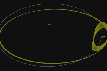 nasa earth asteroid 2016 ho3