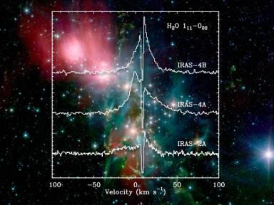 Afbeeldingsresultaat voor atomen en moleculen interstellaire wolken