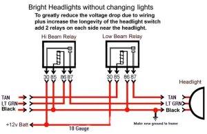 Here is headlight relay wiring diagram  CorvetteForum