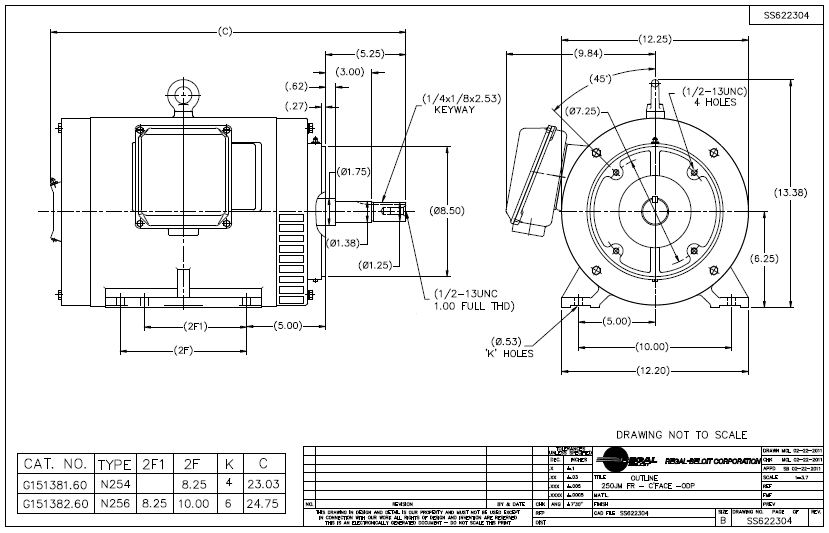 Electric Motor Nema Frame Dimensions