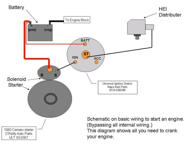 chevy 350 hei distributor wiring diagram wiring diagram chevy starter wiring diagram hei wire