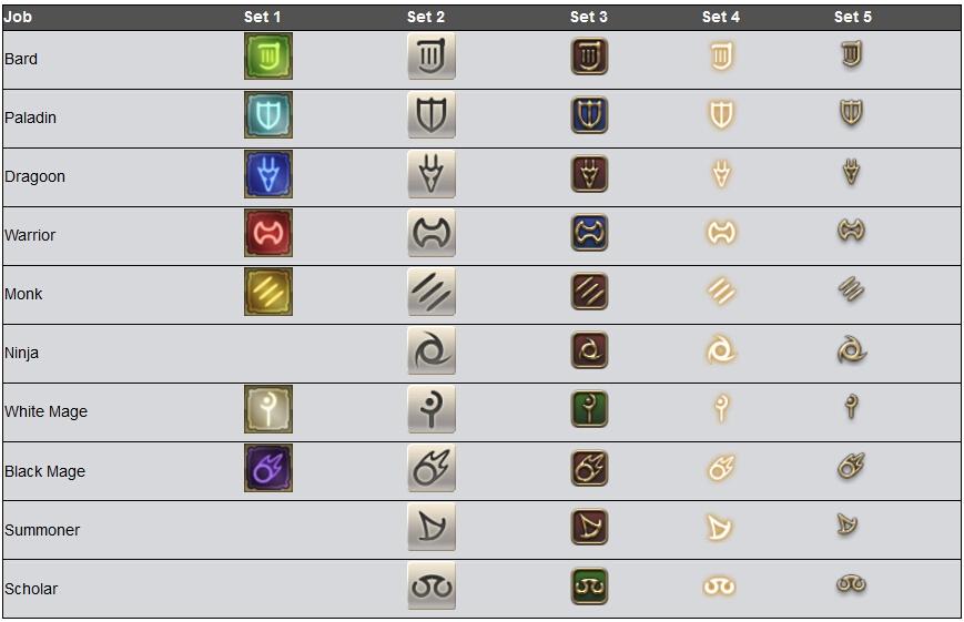 Machinist Symbols Chart