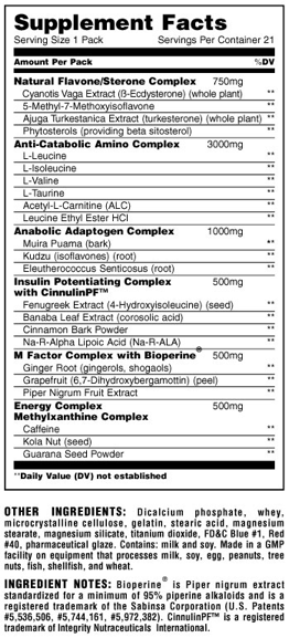 animal-m-stak-nutritional-information