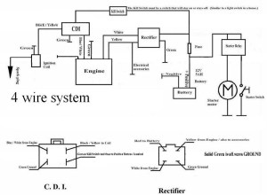 Wire Diagram