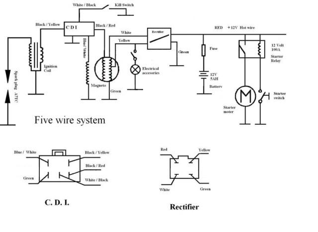 Pit Bike Wiring Diagram Kick Start | hobbiesxstyle