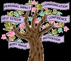 Personal, Social & Health Education (PSHE) - St Finbar's Catholic Primary School