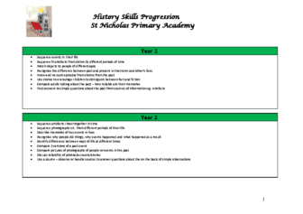 History Progression of Skills