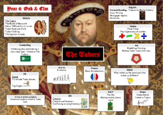 Topic Overview Term 1 Tudors