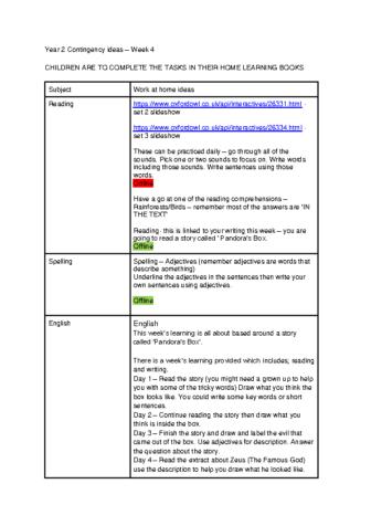 Coronavirus contingency plans- Year 2 Week 4 updated