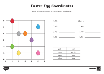 Easter Egg Coordinates Activity Sheet