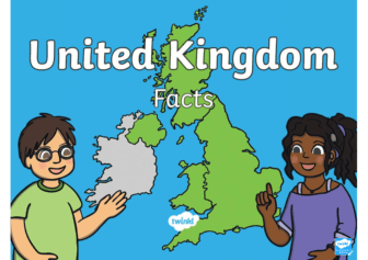 Topic – UK countries and capital cities