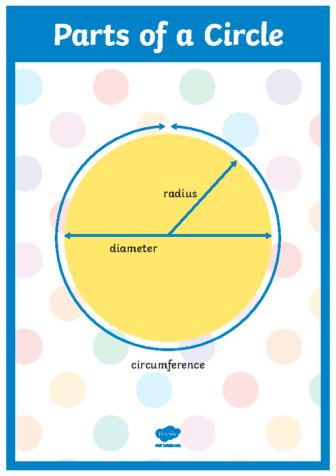 t2-m-2420-year-6-parts-of-a-circle-display-poster