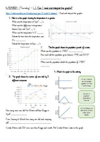 Thursday – read and interpret line graphs