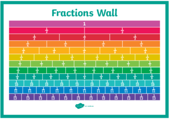 Fractions Wall