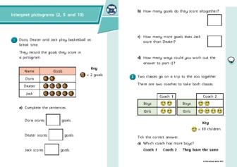Wednesday L-3-worksheet-Interpret-pictograms-2-5-and-10