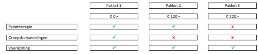 Rug-tr-Pakket