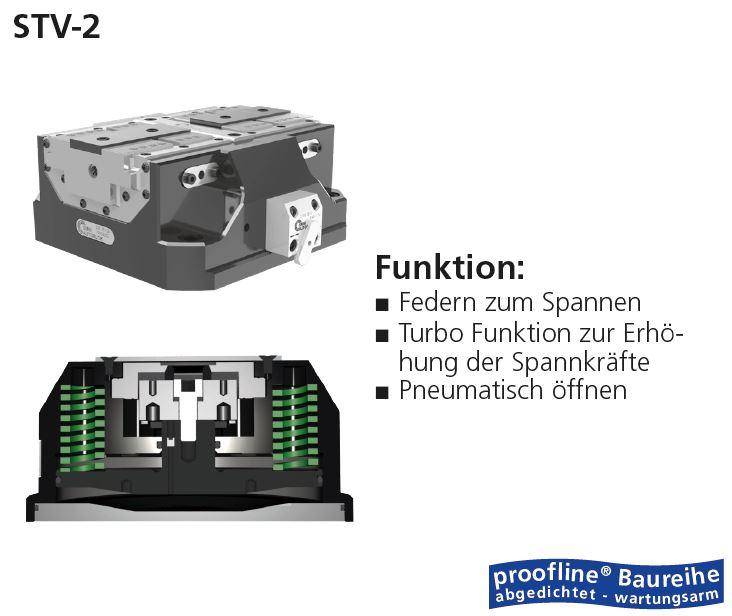 FunktionSTV-2