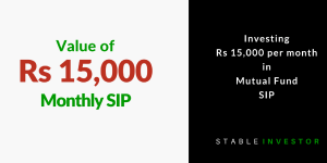 Invest Rs 15000 per month SIP Mutual Funds