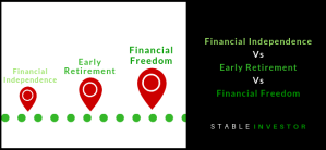 Difference between Financial Independence Vs Early Retirement Vs Financial Freedom