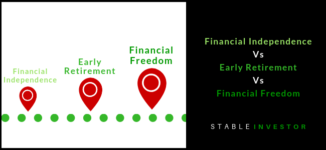 Financial Independence Early Retirement Financial Freedom